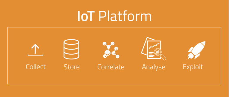 data management iot platform