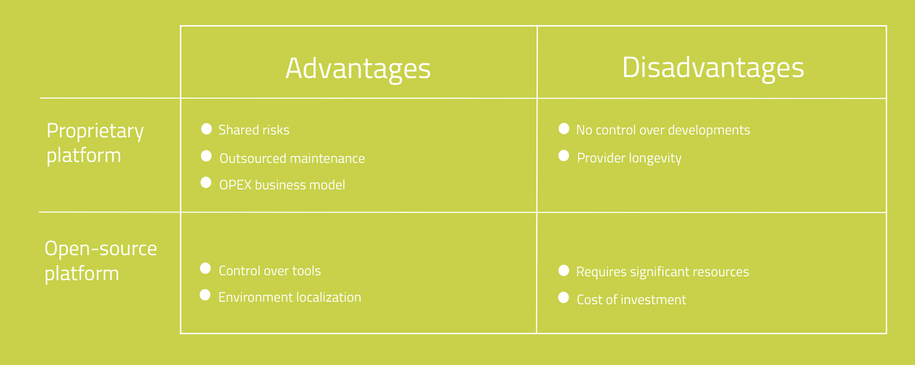 advantages and disadvantages between paas and open source platforms